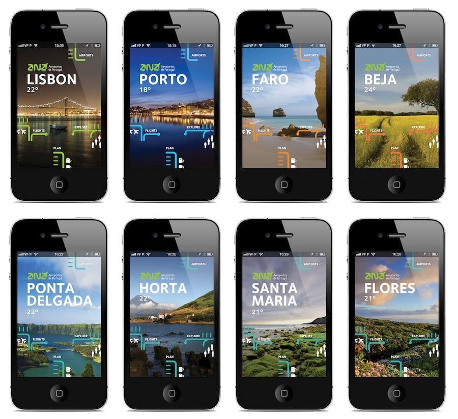 Aeropuertos Portugal