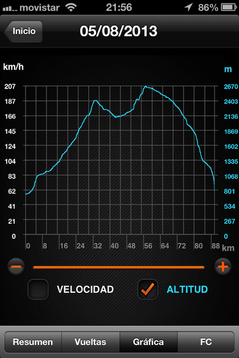 Altitudes during the flight (in meters)