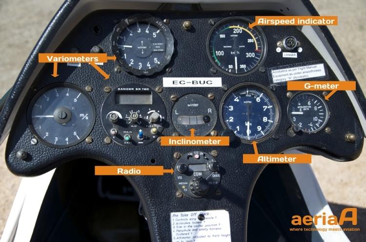 Glider's Dashboard. Image Credit: Pedro Garcia.