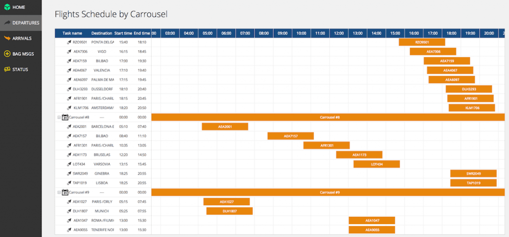 Flights Schedule by Carrousel
