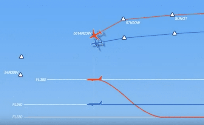 Air navigation deviations. Copyright: NATS and SPA