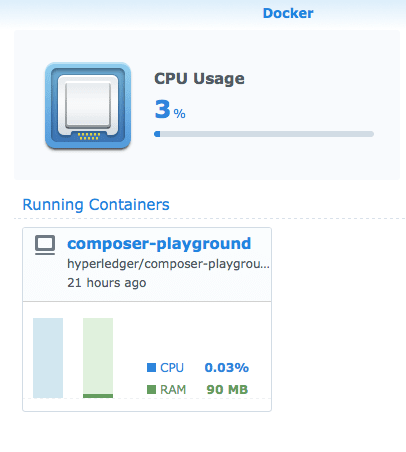 CPU and RAM used by the container