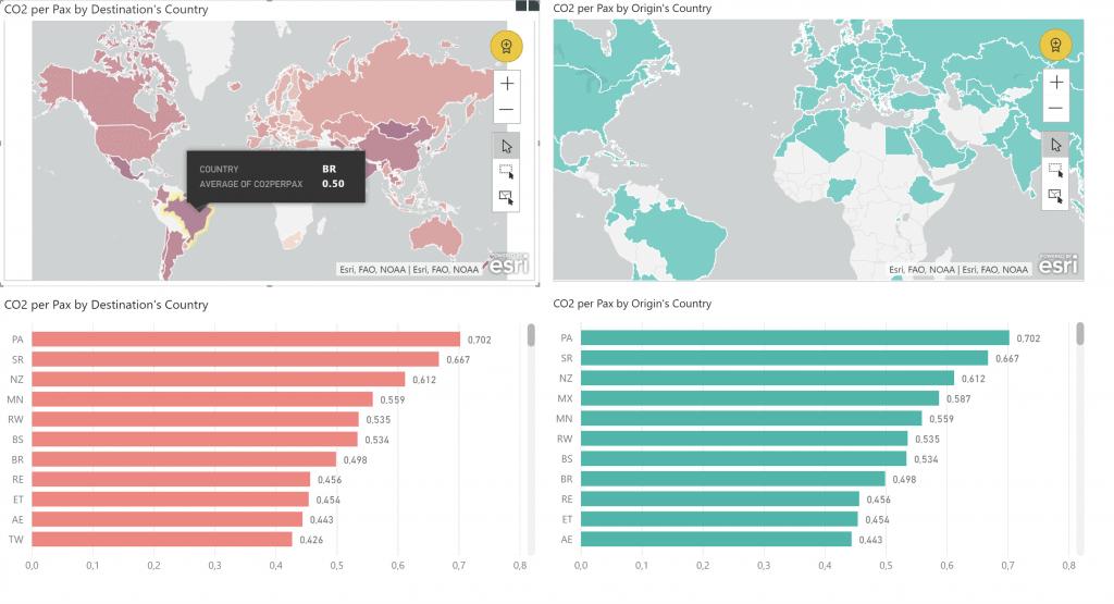 CO2 By country of origin and destination. www.aeriaa.com